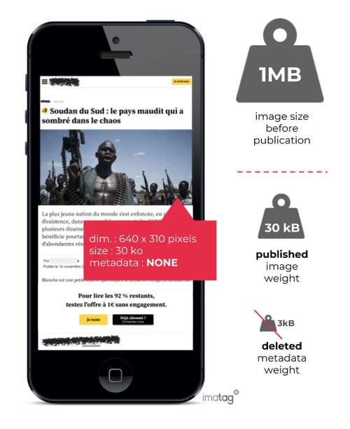 mobile optimisation kills metadata