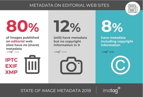 missing-metadata-on-the-editorial-web-1
